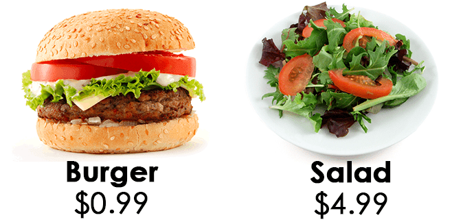 Fast Food Is Cheaper Than Healthy Food